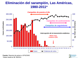 Ver situación de Sarampión en Las Américas