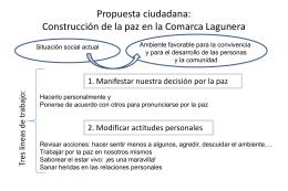 Slide 1 - RazonEs de SER