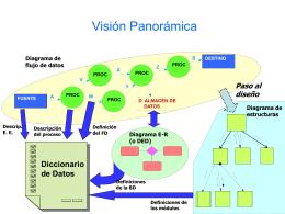 Visión Panorámica