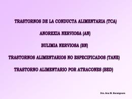 AN,BN, BED y TANE Complicaciones Interdisciplina Col