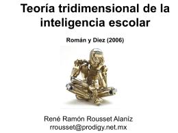 Teoría tridimensional de la inteligencia escolar