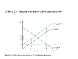 Capítulo 3. Política Económica Ambiental (I). Modificación de precios
