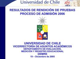 DISTRIBUCIÓN DE PUNTAJES (Admisión 2006)