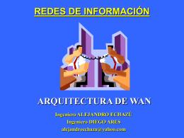 UD 8 - RI(Arquitectura de WAN)