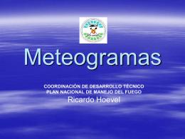 Meteogramas
