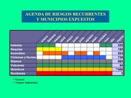3859.59.59.5.ANEXO-MAPEO-DE-RIESGOS