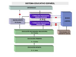 la educación secundaria obligatoria decreto 69/2007 curriculo eso