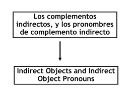 indirect object - Languages Resources