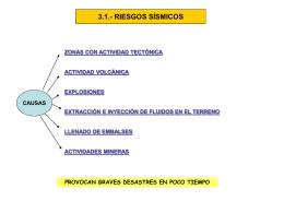3.1.- RIESGOS SÍSMICOS CAUSAS ZONAS CON ACTIVIDAD