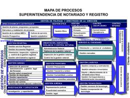 gestión de procesos - Superintendencia de Notariado y Registro