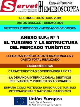 1.1. ANEXO ESTRUCTURA MERCADO TURISTICO