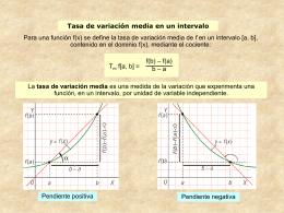 Concepto e interpretación de la derivada