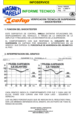 Verificacion Tecnica de Suspension