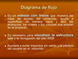 Navegación indexada - Docencia FCA-UNAM