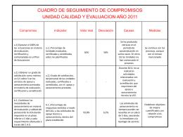 Cuadro de seguimiento compromisos 2011