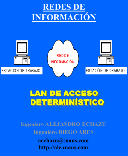 RI (LAN de acceso determinístico)