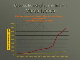 Temas tecnológicos en los