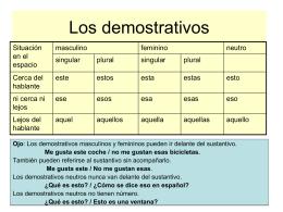 Los demostrativos - patriciacaravela