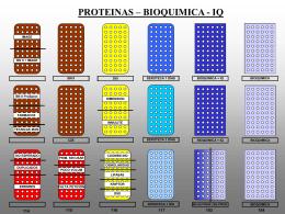 bioquimica