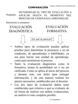 Evaluacion_N_3_28 de Junio_Comparacion Tipos