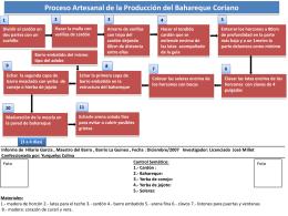Proceso artesanal de la produccción del Bahareque Coriano