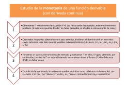 Estudio de la monotonía de una función derivable