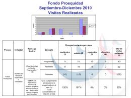 Fondo_PROEQUIDAD_sept_dic