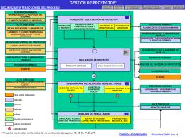 GP - Sistema Eléctronico de Control de Documentos