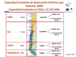 Capacidad Instalada de Generación Eléctrica por Sistema: 2005