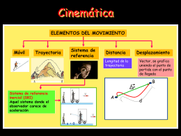 Cinemática - Wikispaces