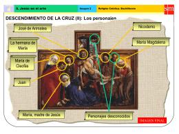 Descendimiento de la cruz: los personajes