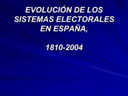 cuadro a.1. elecciones a cortes y legislación