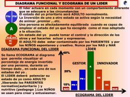 ecograma-lider - Actualidad Empresa