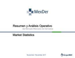 Noviembre - Mercado Mexicano de Derivados