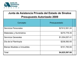 Presupuesto Autorizado 2009 - Junta de Asistencia Privada Sinaloa