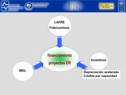 Presentación eólica a MDL