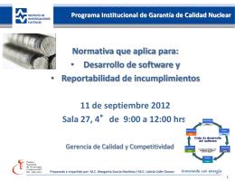"""Normatividad que aplica para """"Desarrollo de software"""""""