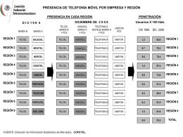 presencia de telefonía móvil por empresa y región