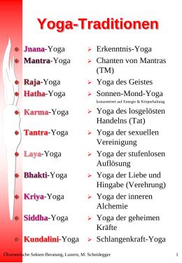 Der achtfache Yoga-Pfad