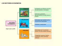 Sectores económicos - Página de recursos educativos del Colegio