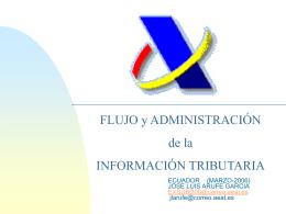 AEAT - Copyright Servicio de Rentas Internas del Ecuador