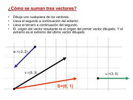 ¿Cómo se suman tres vectores?