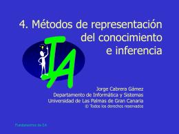 Presentación PowerPoint del cuarto tema