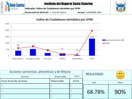 Diciembre - Instituto del Deporte Santa Catarina