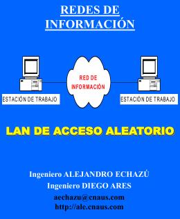 RI (LAN de acceso aleatorio)