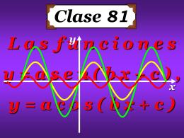Clase 81: Oscilaciones Armónicas - CubaEduca