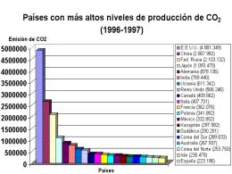 Gasto de energía en el hogar - Sección Bilingüe del IES Domingo