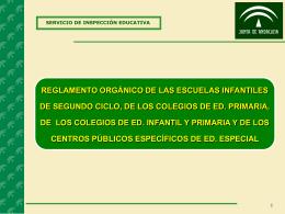Funciones - CEP de Orcera