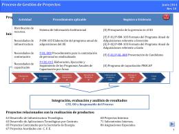 procesos con nuevo formato - Sistema Eléctronico de Control de