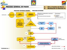 PROCESO GENERAL DE PAGOS Giro a